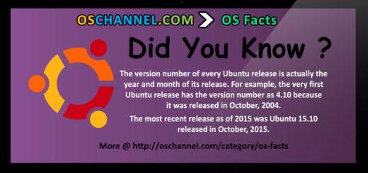 Ubuntu Release Fact